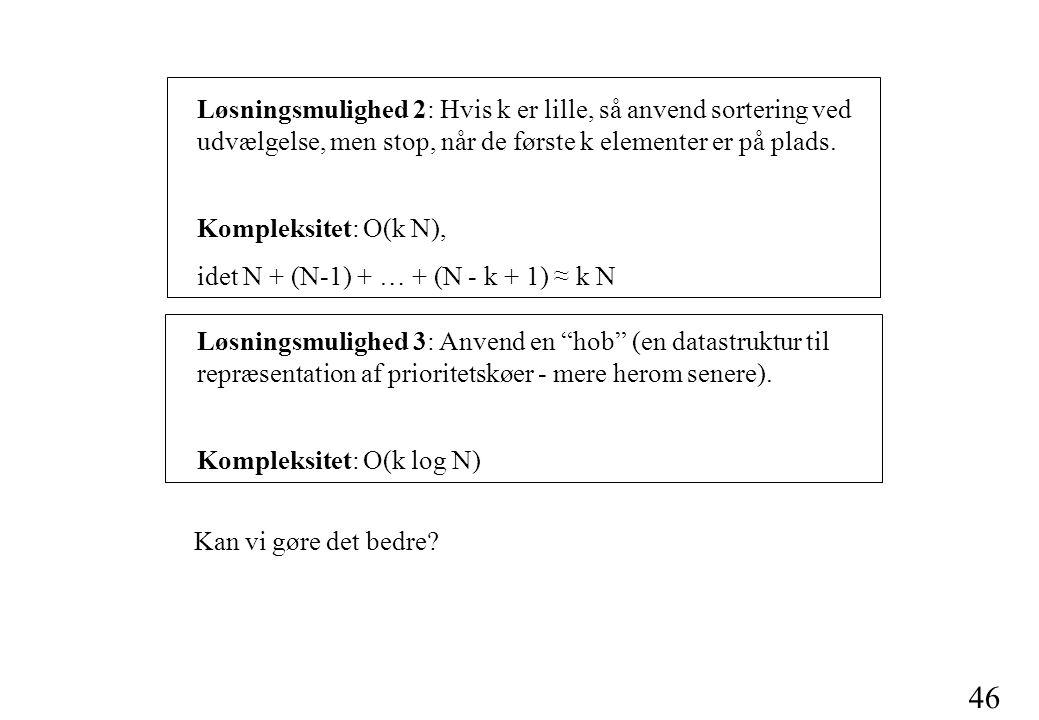 46 Løsningsmulighed 2: Hvis k er lille, så anvend sortering ved udvælgelse, men stop, når de første k elementer er på plads.
