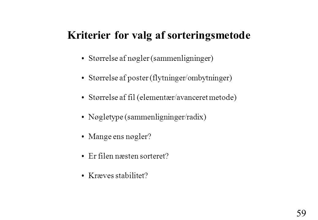 59 Kriterier for valg af sorteringsmetode Størrelse af nøgler (sammenligninger) Størrelse af poster (flytninger/ombytninger) Størrelse af fil (elementær/avanceret metode) Nøgletype (sammenligninger/radix) Mange ens nøgler.