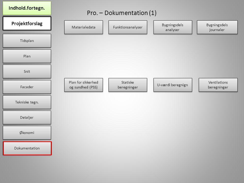 Projektforslag Tidsplan Plan Snit Facader Tekniske tegn.