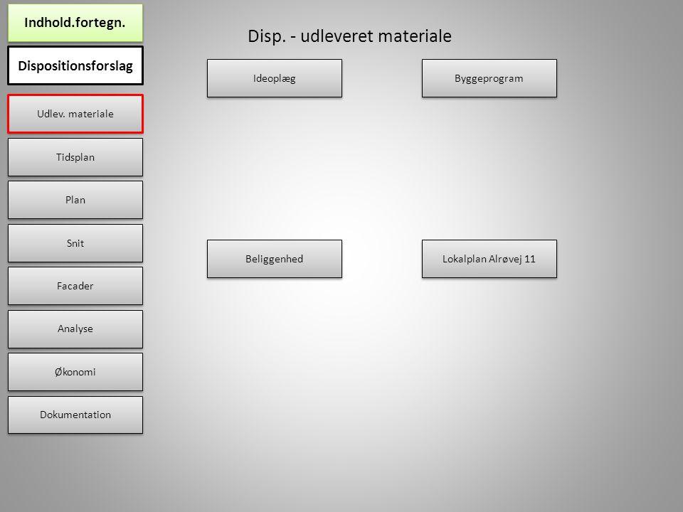 Dispositionsforslag Udlev. materiale Udlev.