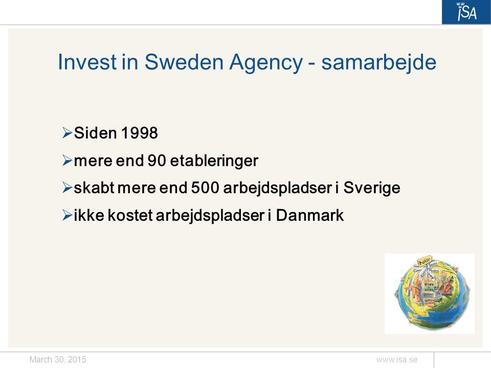 March 30, 2015www.isa.se Invest in Sweden Agency - samarbejde  Siden 1998  mere end 90 etableringer  skabt mere end 500 arbejdspladser i Sverige  ikke kostet arbejdspladser i Danmark