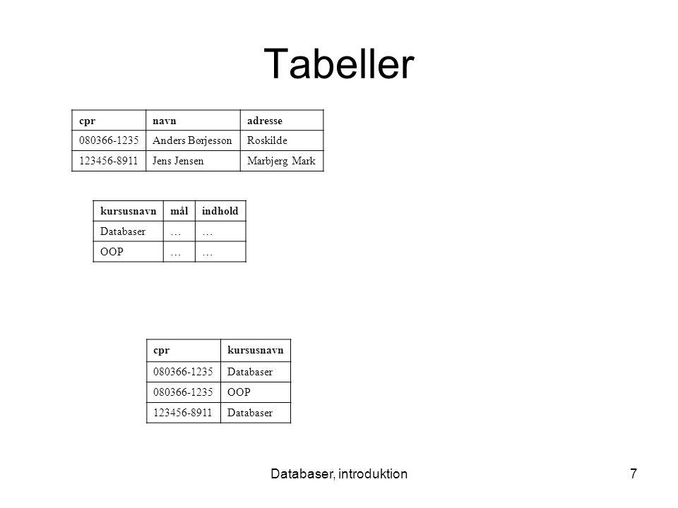 Databaser, introduktion7 Tabeller cprnavnadresse 080366-1235Anders BørjessonRoskilde 123456-8911Jens JensenMarbjerg Mark kursusnavnmålindhold Databaser…… OOP…… cprkursusnavn 080366-1235Databaser 080366-1235OOP 123456-8911Databaser
