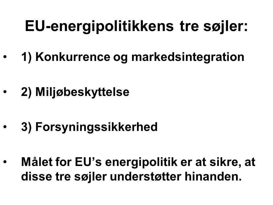 EU-energipolitikkens tre søjler: 1) Konkurrence og markedsintegration 2) Miljøbeskyttelse 3) Forsyningssikkerhed Målet for EU's energipolitik er at sikre, at disse tre søjler understøtter hinanden.