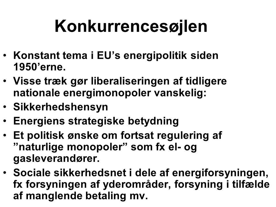 Konkurrencesøjlen Konstant tema i EU's energipolitik siden 1950'erne.