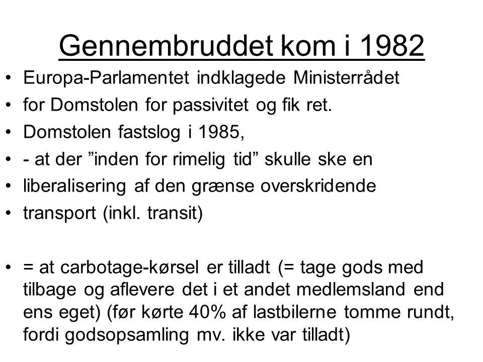 Gennembruddet kom i 1982 Europa-Parlamentet indklagede Ministerrådet for Domstolen for passivitet og fik ret.