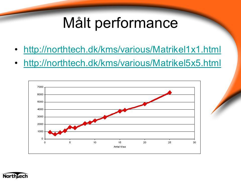 Målt performance http://northtech.dk/kms/various/Matrikel1x1.html http://northtech.dk/kms/various/Matrikel5x5.html