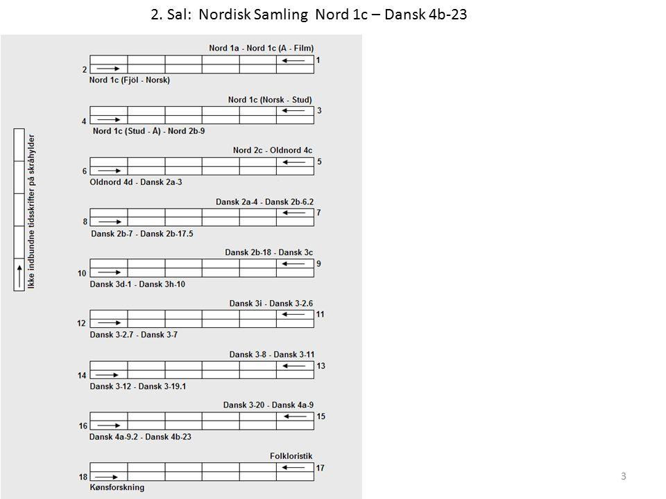 2. Sal: Nordisk Samling Nord 1c – Dansk 4b-23 3