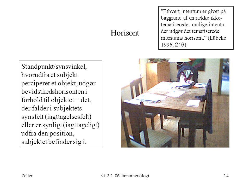 Zellervt-2.1-06-fænomenologi14 Horisont Standpunkt/synsvinkel, hvorudfra et subjekt perciperer et objekt, udgør bevidsthedshorisonten i forhold til objektet = det, der falder i subjektets synsfelt (iagttagelsesfelt) eller er synligt (iagttageligt) udfra den position, subjektet befinder sig i.