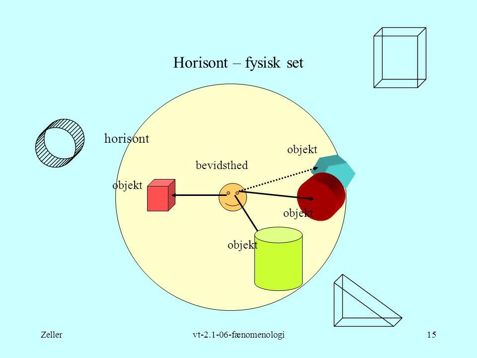 Zellervt-2.1-06-fænomenologi15 Horisont – fysisk set horisont bevidsthed objekt