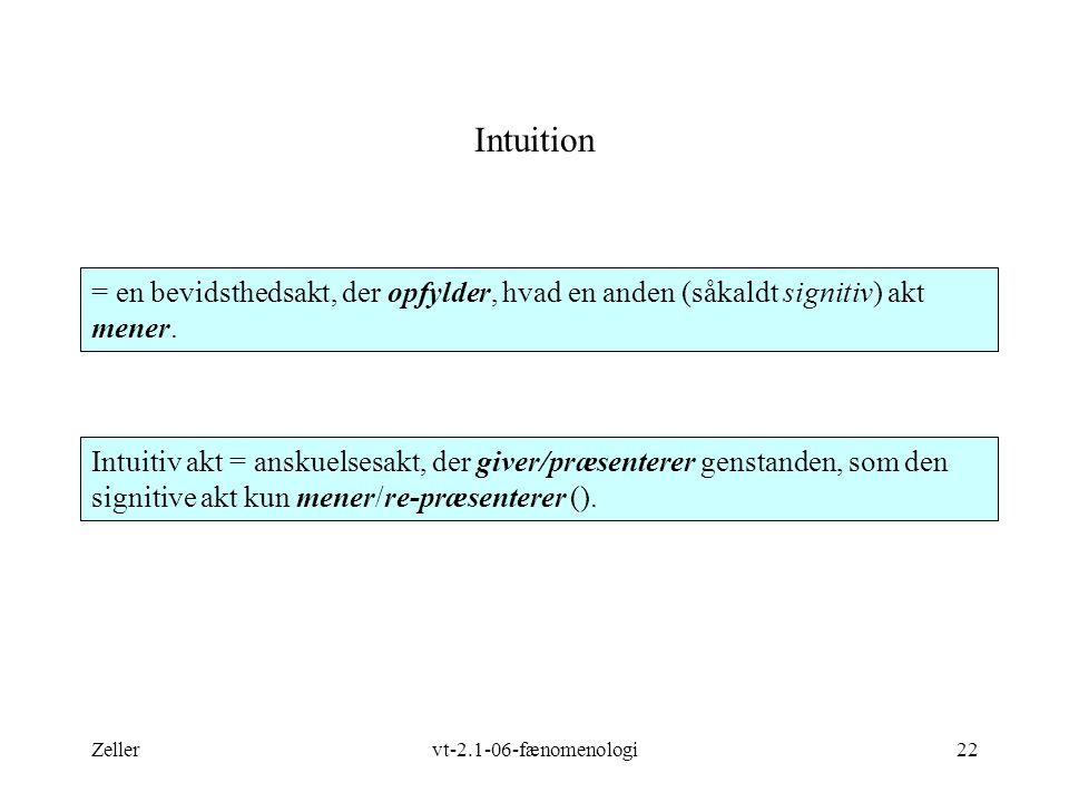 Zellervt-2.1-06-fænomenologi22 Intuition = en bevidsthedsakt, der opfylder, hvad en anden (såkaldt signitiv) akt mener.