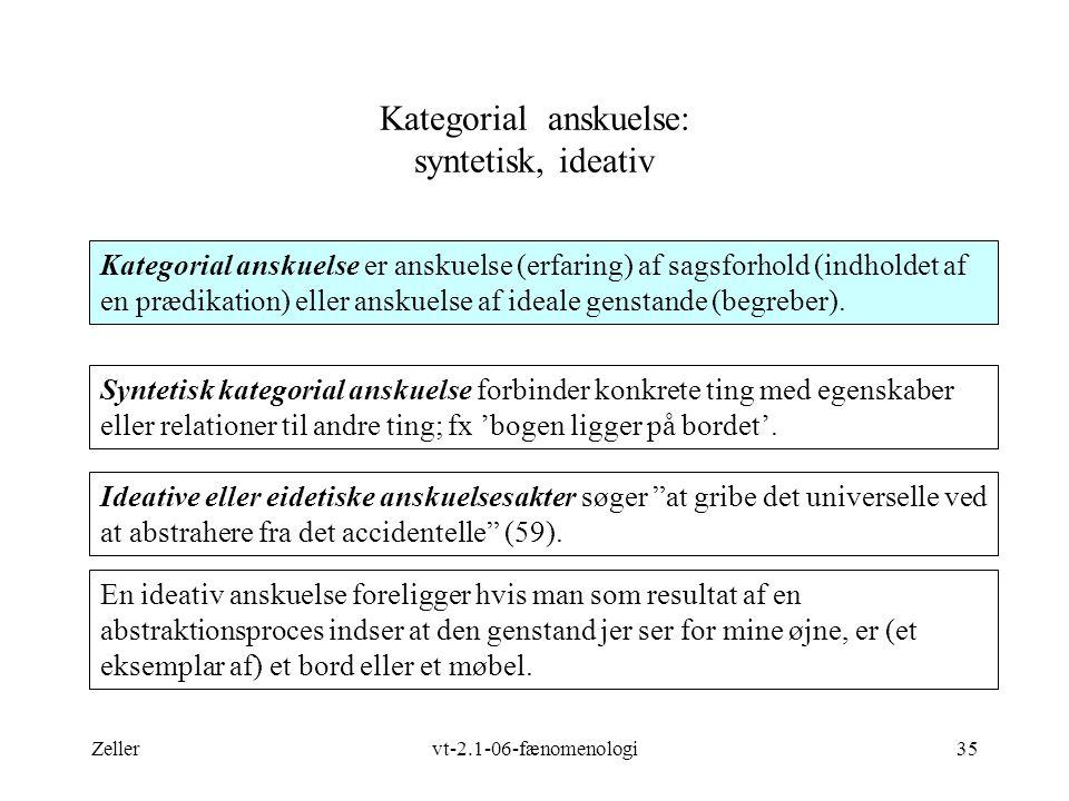 Zellervt-2.1-06-fænomenologi35 Kategorial anskuelse: syntetisk, ideativ Kategorial anskuelse er anskuelse (erfaring) af sagsforhold (indholdet af en prædikation) eller anskuelse af ideale genstande (begreber).