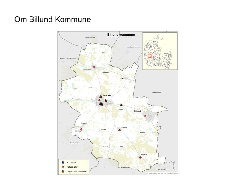 Om Billund Kommune