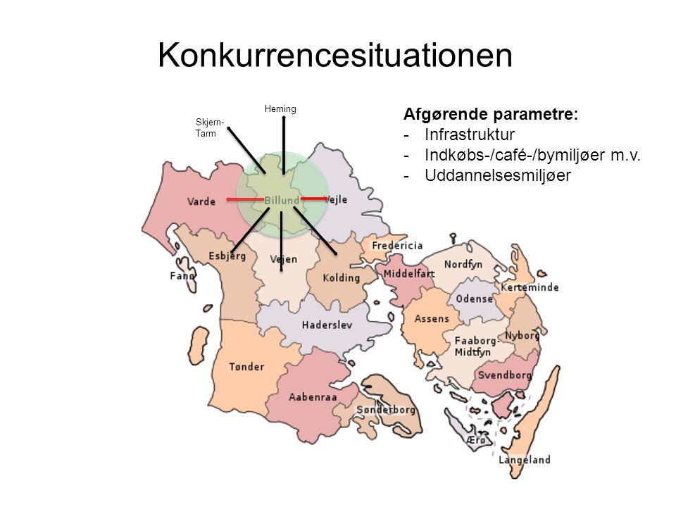 Skjern- Tarm Herning Konkurrencesituationen Afgørende parametre: -Infrastruktur -Indkøbs-/café-/bymiljøer m.v.