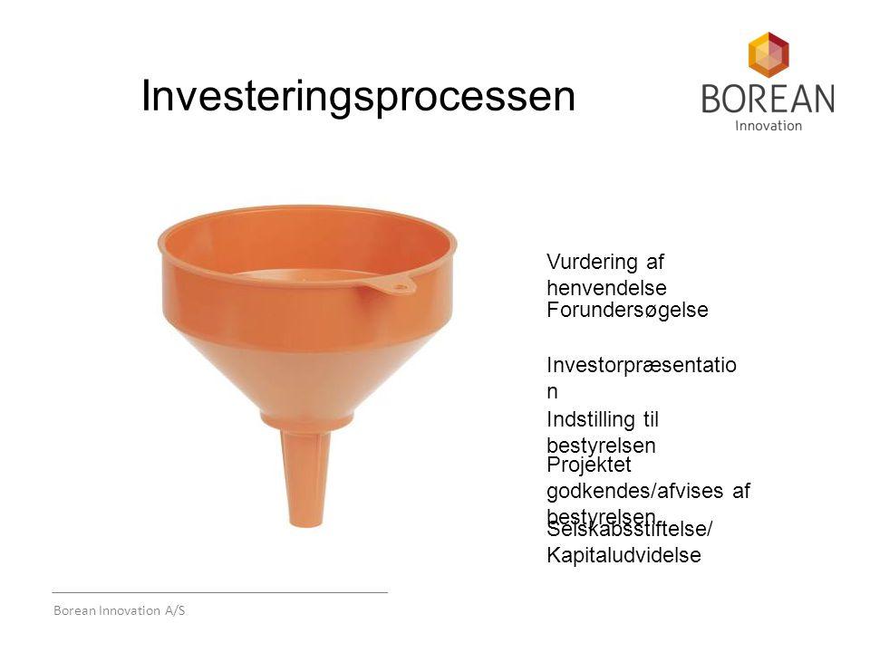 Borean Innovation A/S Investeringsprocessen Vurdering af henvendelse Forundersøgelse Investorpræsentatio n Indstilling til bestyrelsen Projektet godkendes/afvises af bestyrelsen Selskabsstiftelse/ Kapitaludvidelse