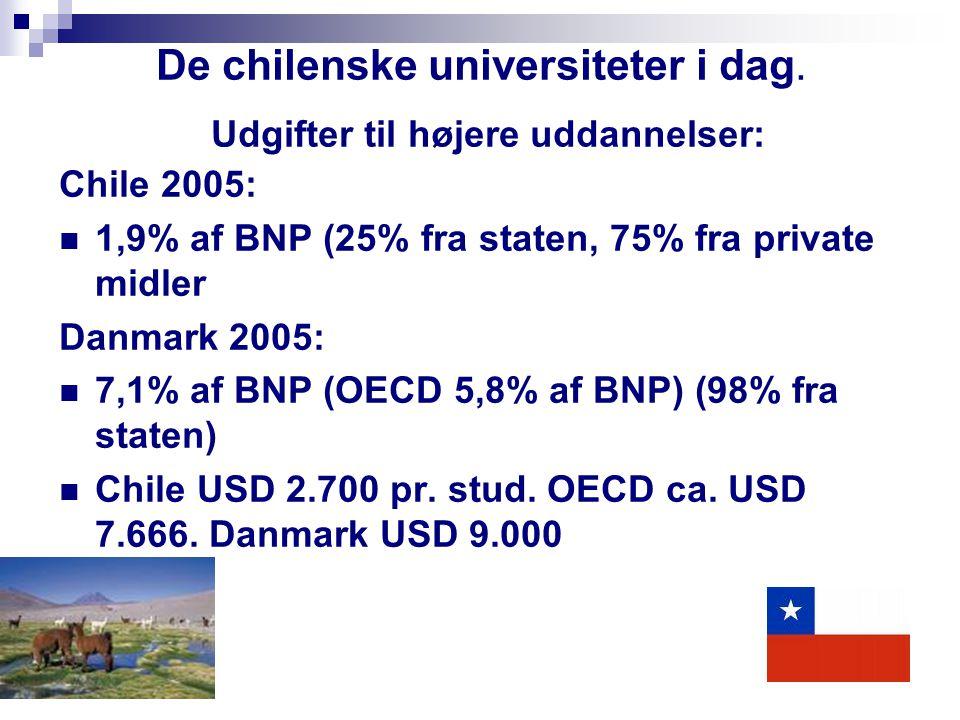 De chilenske universiteter i dag.