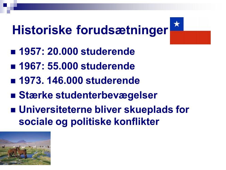 Historiske forudsætninger 1957: 20.000 studerende 1967: 55.000 studerende 1973.