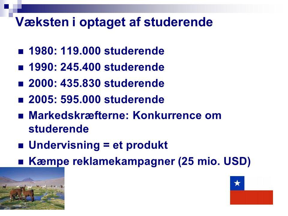 Væksten i optaget af studerende 1980: 119.000 studerende 1990: 245.400 studerende 2000: 435.830 studerende 2005: 595.000 studerende Markedskræfterne: Konkurrence om studerende Undervisning = et produkt Kæmpe reklamekampagner (25 mio.