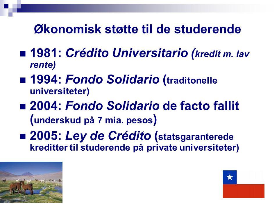 Økonomisk støtte til de studerende 1981: Crédito Universitario ( kredit m.