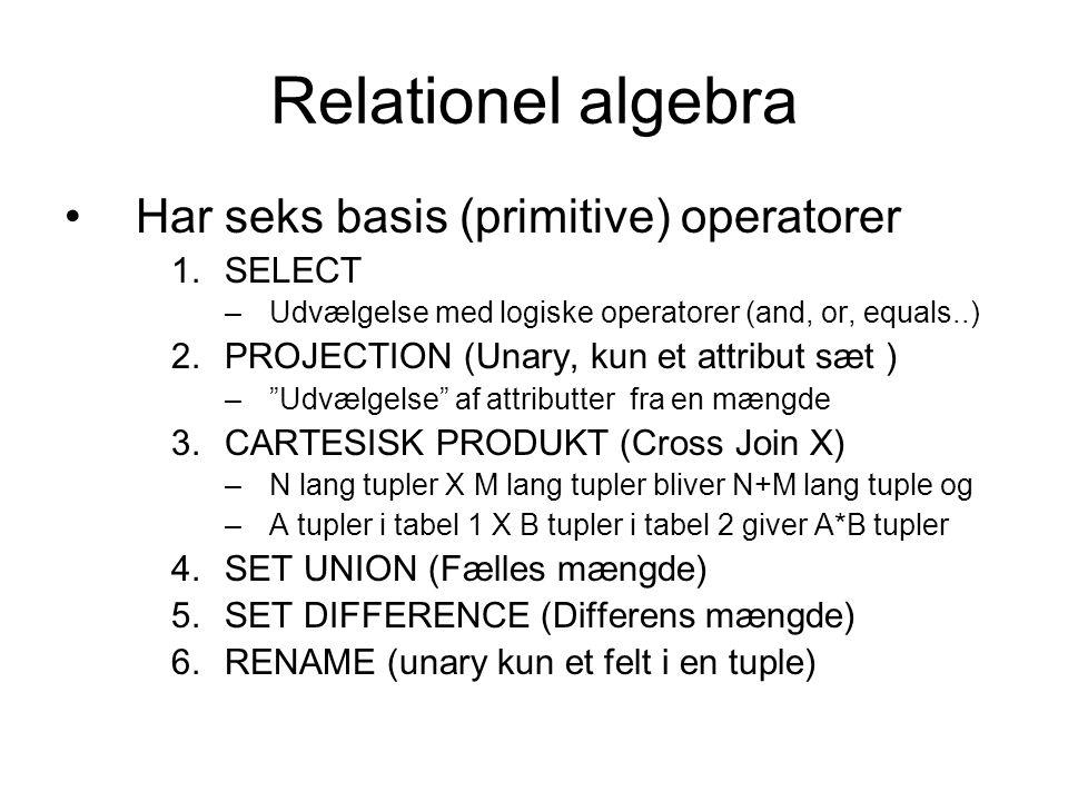 Relationel algebra Har seks basis (primitive) operatorer 1.SELECT –Udvælgelse med logiske operatorer (and, or, equals..) 2.PROJECTION (Unary, kun et attribut sæt ) – Udvælgelse af attributter fra en mængde 3.CARTESISK PRODUKT (Cross Join X) –N lang tupler X M lang tupler bliver N+M lang tuple og –A tupler i tabel 1 X B tupler i tabel 2 giver A*B tupler 4.SET UNION (Fælles mængde) 5.SET DIFFERENCE (Differens mængde) 6.RENAME (unary kun et felt i en tuple)