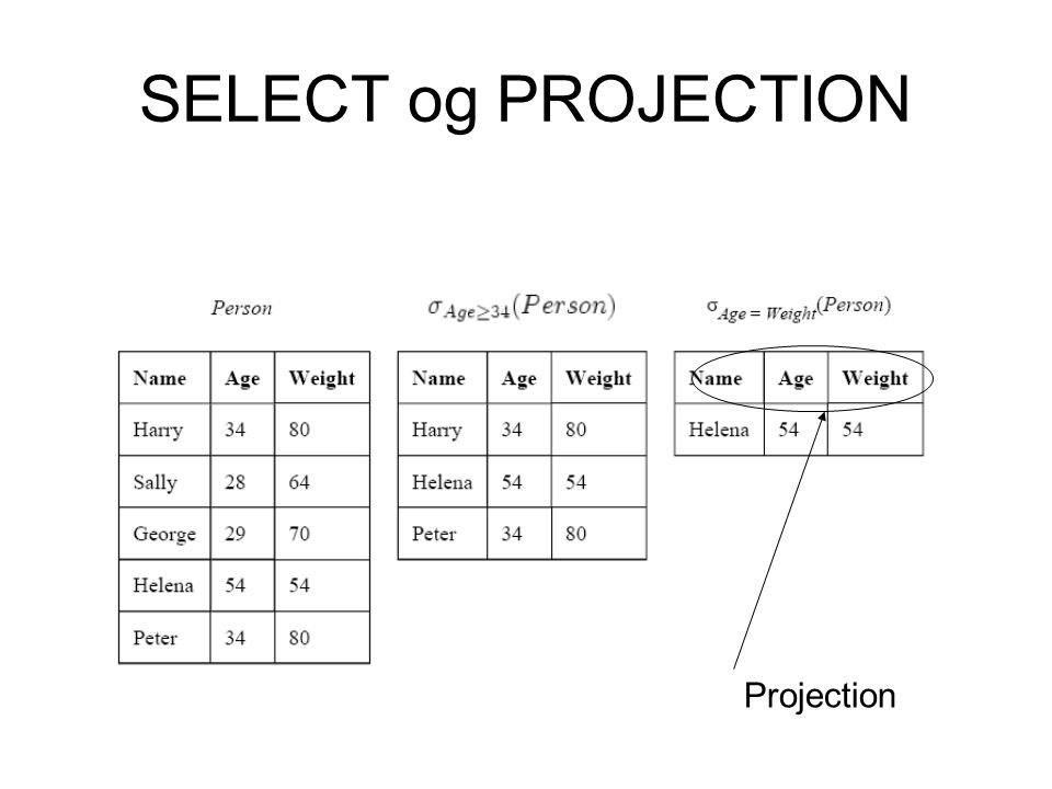 SELECT og PROJECTION Projection