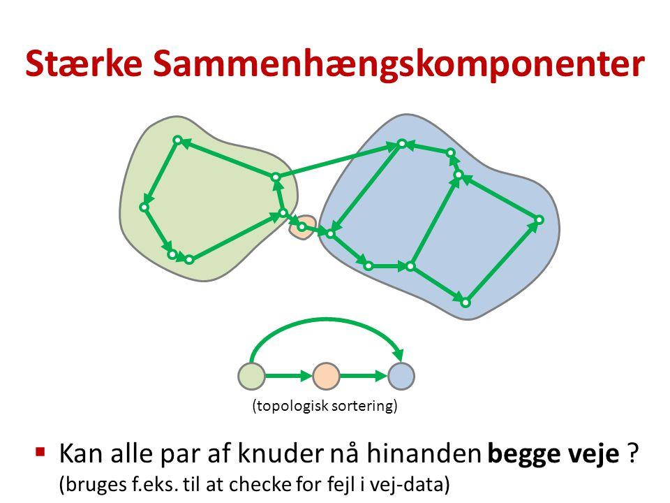 Stærke Sammenhængskomponenter  Kan alle par af knuder nå hinanden begge veje .