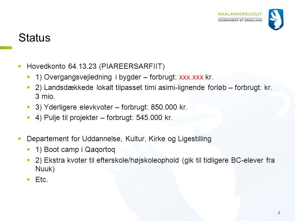 2 Status  Hovedkonto 64.13.23 (PIAREERSARFIIT)  1) Overgangsvejledning i bygder – forbrugt: xxx.xxx kr.