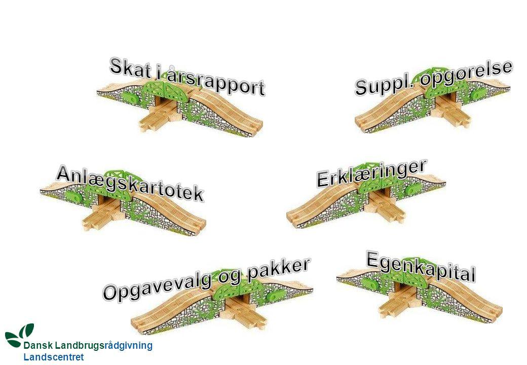 Dansk Landbrugsrådgivning Landscentret