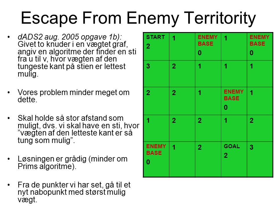 Escape From Enemy Territority START 2 1 ENEMY BASE 0 1 ENEMY BASE 0 32111 221 ENEMY BASE 0 1 12212 ENEMY BASE 0 12 GOAL 2 3 dADS2 aug.