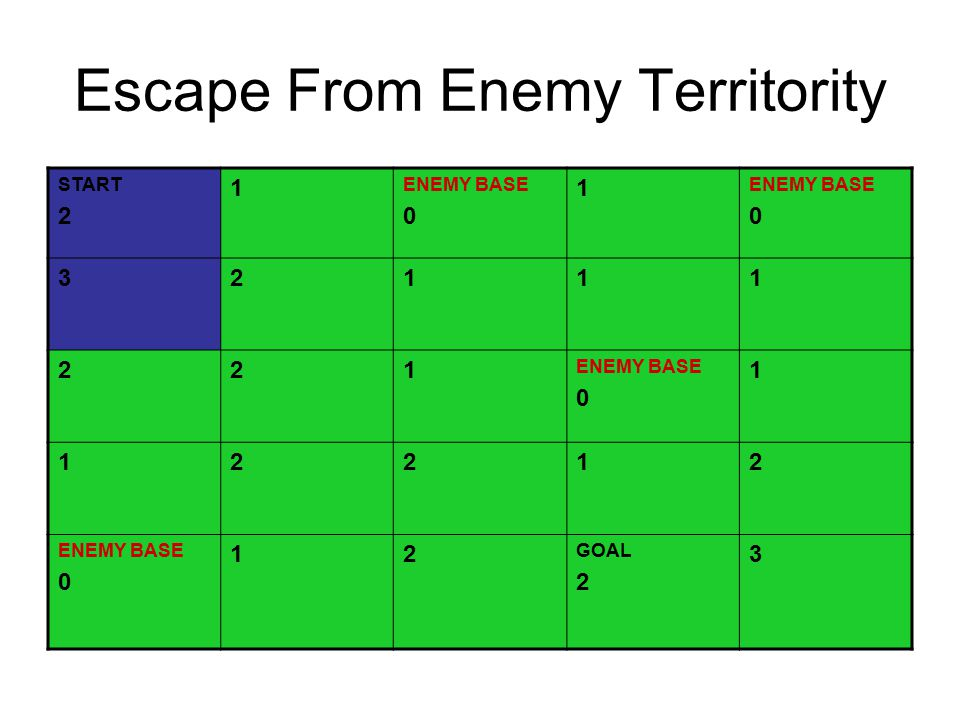 Escape From Enemy Territority START 2 1 ENEMY BASE 0 1 ENEMY BASE 0 32111 221 ENEMY BASE 0 1 12212 ENEMY BASE 0 12 GOAL 2 3
