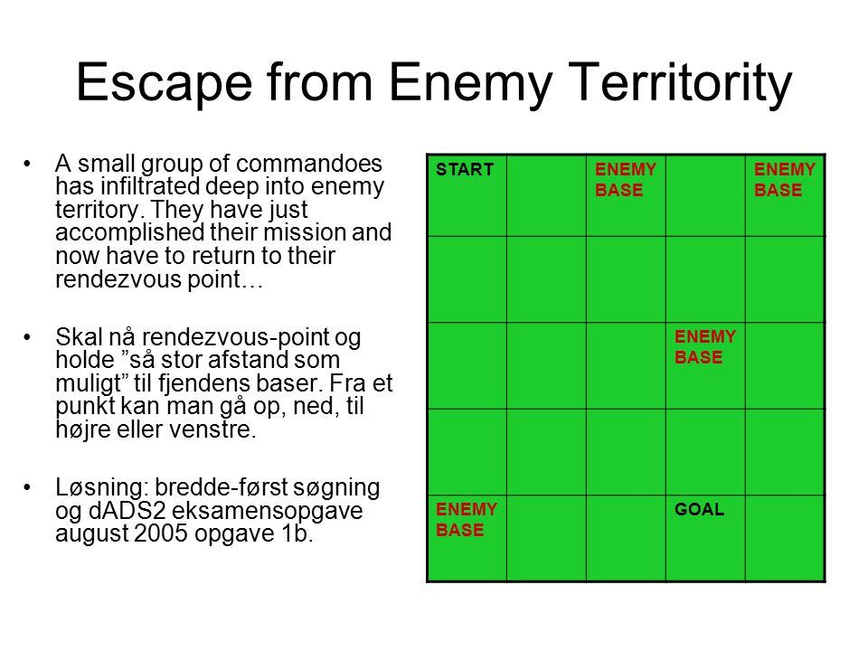 Escape from Enemy Territority A small group of commandoes has infiltrated deep into enemy territory.