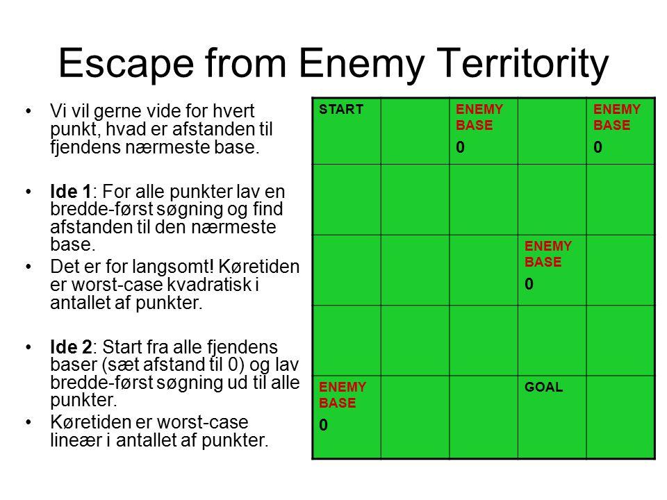 Escape from Enemy Territority STARTENEMY BASE 0 ENEMY BASE 0 ENEMY BASE 0 ENEMY BASE 0 GOAL Vi vil gerne vide for hvert punkt, hvad er afstanden til fjendens nærmeste base.
