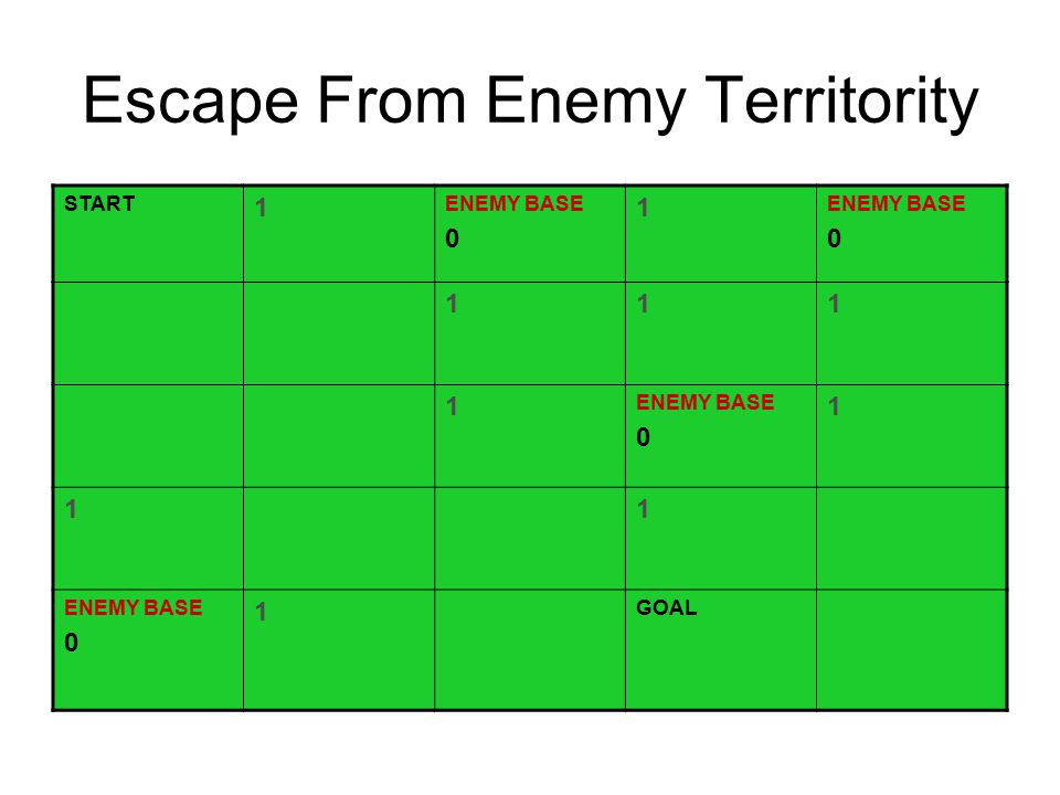 Escape From Enemy Territority START 1 ENEMY BASE 0 1 ENEMY BASE 0 111 1 ENEMY BASE 0 1 11 ENEMY BASE 0 1 GOAL