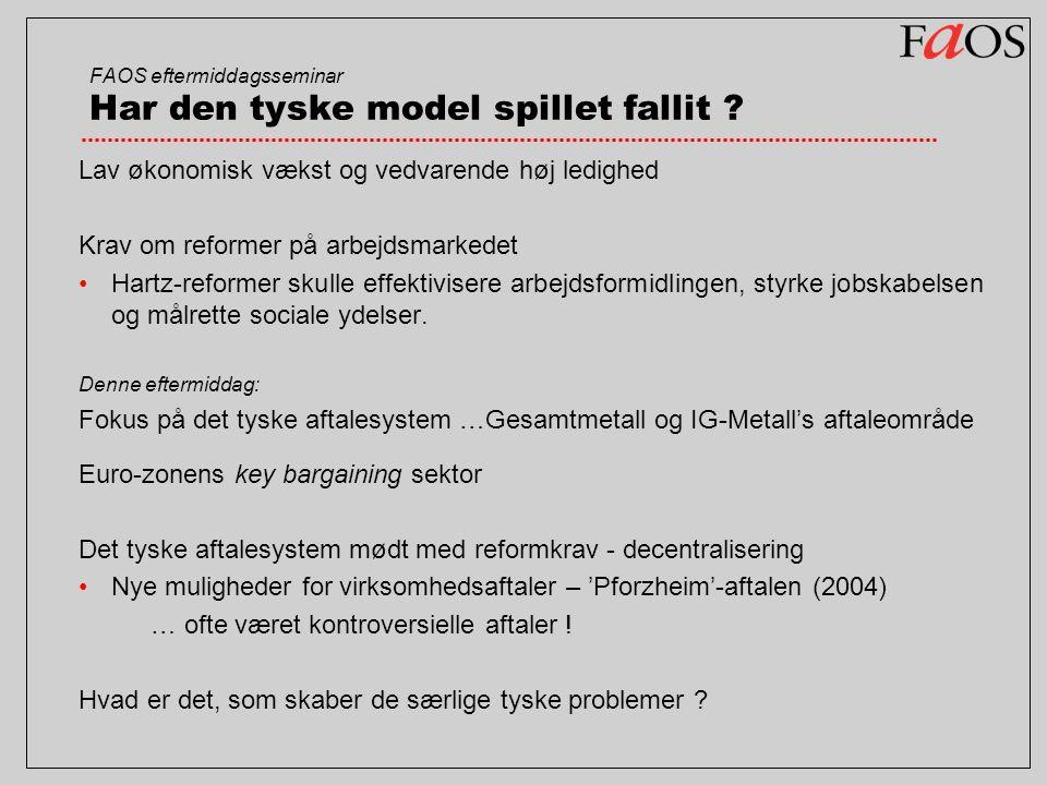 FAOS eftermiddagsseminar Har den tyske model spillet fallit .