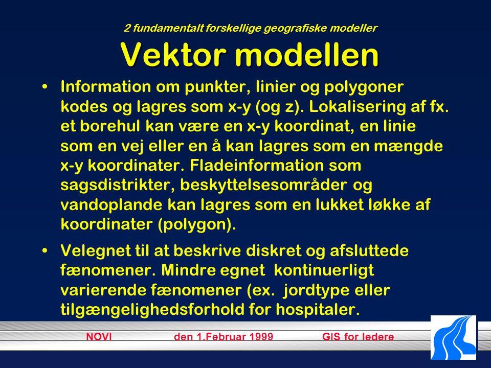NOVI den 1.Februar 1999 GIS for ledere 2 fundamentalt forskellige geografiske modeller Vektor modellen Information om punkter, linier og polygoner kodes og lagres som x-y (og z).