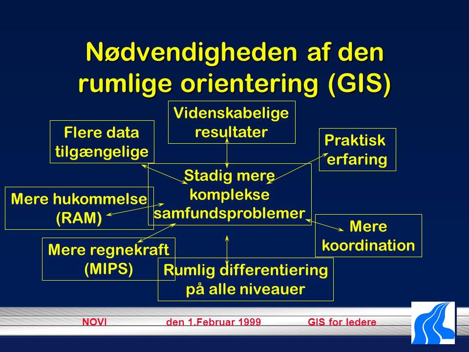 NOVI den 1.Februar 1999 GIS for ledere Nødvendigheden af den rumlige orientering (GIS) Flere data tilgængelige Videnskabelige resultater Praktisk erfaring Stadig mere komplekse samfundsproblemer Mere hukommelse (RAM) Mere regnekraft (MIPS) Rumlig differentiering på alle niveauer Mere koordination