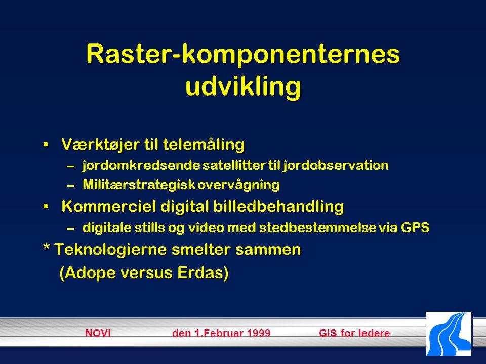 NOVI den 1.Februar 1999 GIS for ledere Raster-komponenternes udvikling Værktøjer til telemålingVærktøjer til telemåling –jordomkredsende satellitter til jordobservation –Militærstrategisk overvågning Kommerciel digital billedbehandlingKommerciel digital billedbehandling –digitale stills og video med stedbestemmelse via GPS * Teknologierne smelter sammen (Adope versus Erdas) (Adope versus Erdas)