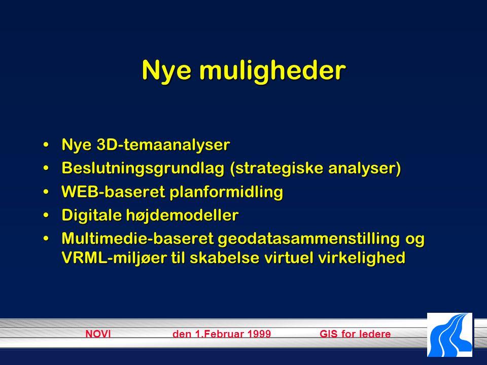 NOVI den 1.Februar 1999 GIS for ledere Nye muligheder Nye 3D-temaanalyserNye 3D-temaanalyser Beslutningsgrundlag (strategiske analyser)Beslutningsgrundlag (strategiske analyser) WEB-baseret planformidlingWEB-baseret planformidling Digitale højdemodellerDigitale højdemodeller Multimedie-baseret geodatasammenstilling og VRML-miljøer til skabelse virtuel virkelighedMultimedie-baseret geodatasammenstilling og VRML-miljøer til skabelse virtuel virkelighed