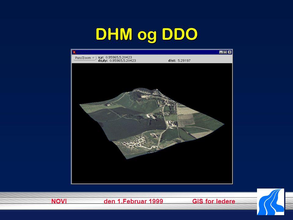 DHM og DDO