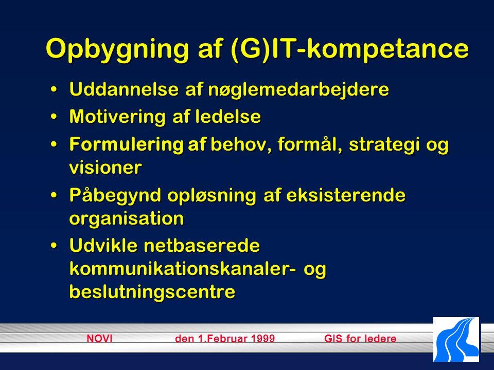 NOVI den 1.Februar 1999 GIS for ledere Opbygning af (G)IT-kompetance Uddannelse af nøglemedarbejdereUddannelse af nøglemedarbejdere Motivering af ledelseMotivering af ledelse Formulering af behov, formål, strategi og visionerFormulering af behov, formål, strategi og visioner Påbegynd opløsning af eksisterende organisationPåbegynd opløsning af eksisterende organisation Udvikle netbaserede kommunikationskanaler- og beslutningscentreUdvikle netbaserede kommunikationskanaler- og beslutningscentre