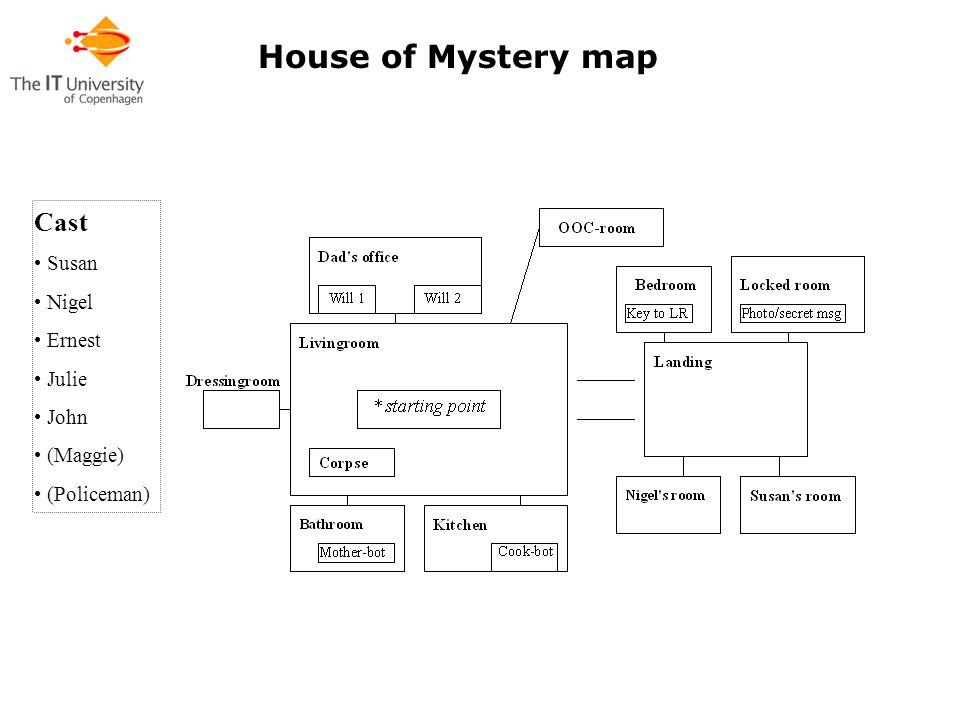 House of Mystery map Cast Susan Nigel Ernest Julie John (Maggie) (Policeman)