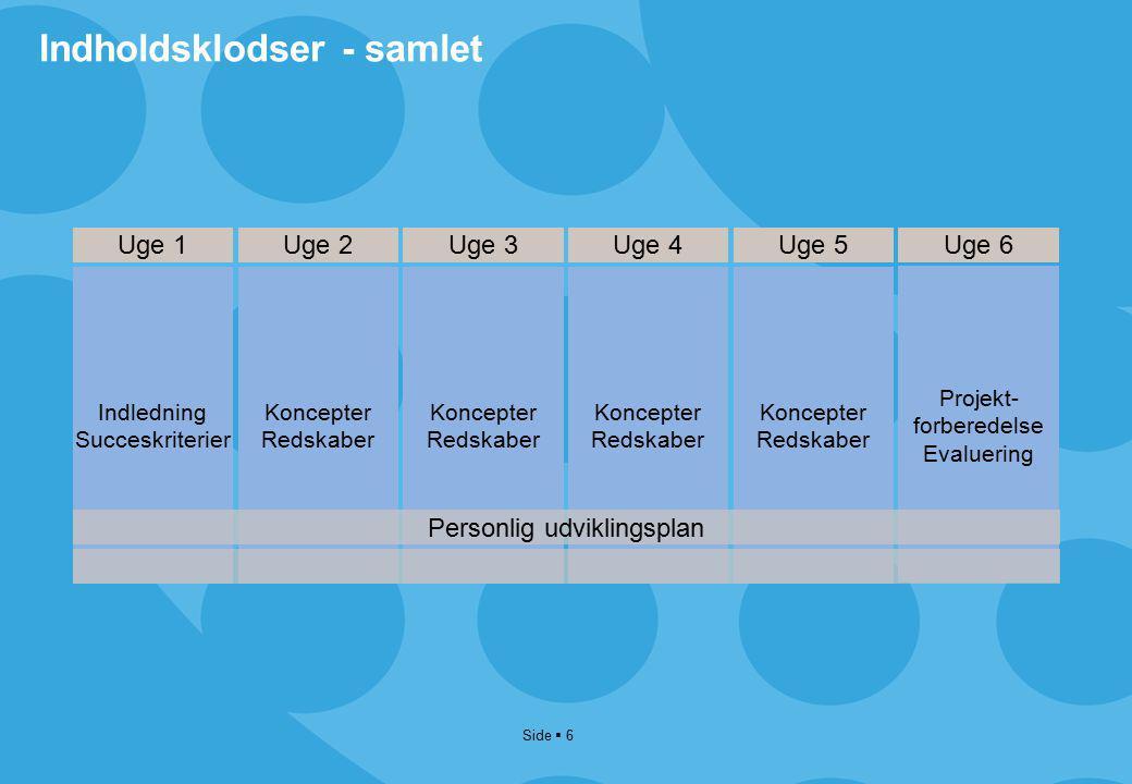 Indholdsklodser - samlet Side  6 Indledning Succeskriterier Koncepter Redskaber Projekt- forberedelse Evaluering Uge 1Uge 2Uge 3Uge 4Uge 5Uge 6 Personlig udviklingsplan