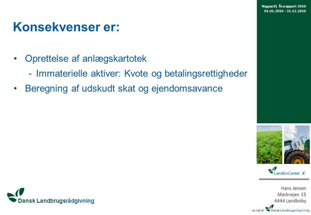 Konsekvenser er: Oprettelse af anlægskartotek -Immaterielle aktiver: Kvote og betalingsrettigheder Beregning af udskudt skat og ejendomsavance Nygaard| Årsrapport 2010 01.01.2010 – 31.12.2010 LandboCenter X Hans Jensen Markvejen 15 4444 Landboby - en del af Dansk Landbrugsrådgivning