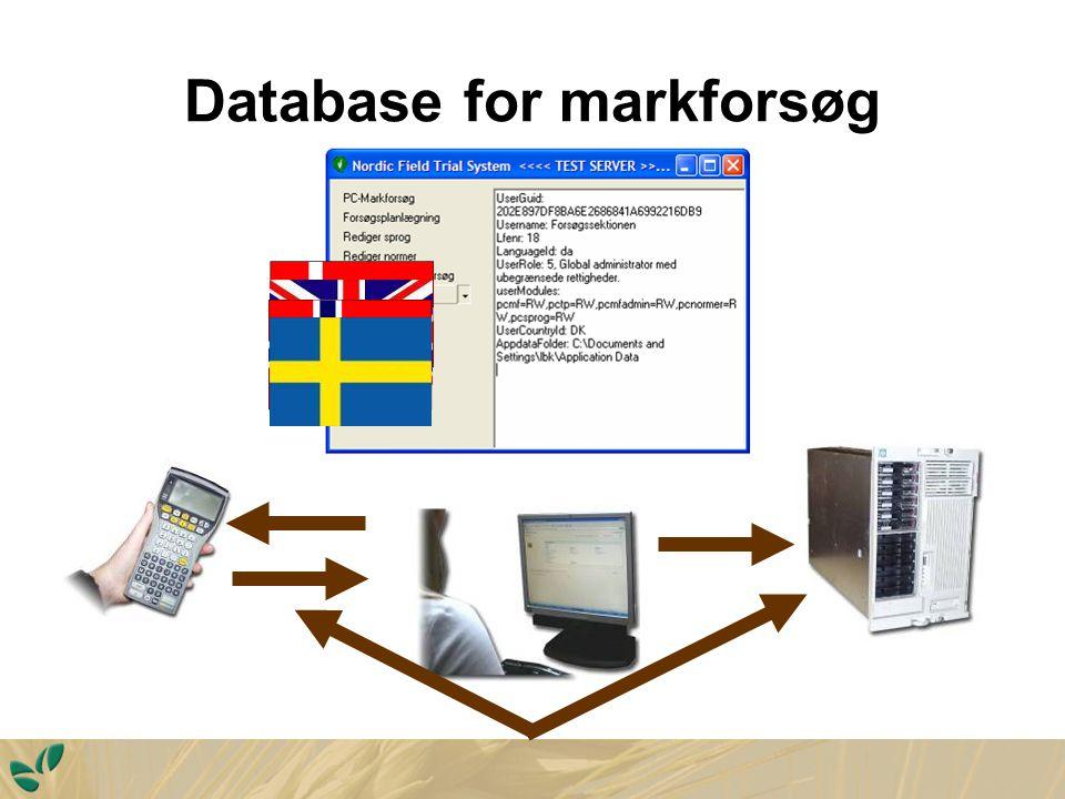 Database for markforsøg