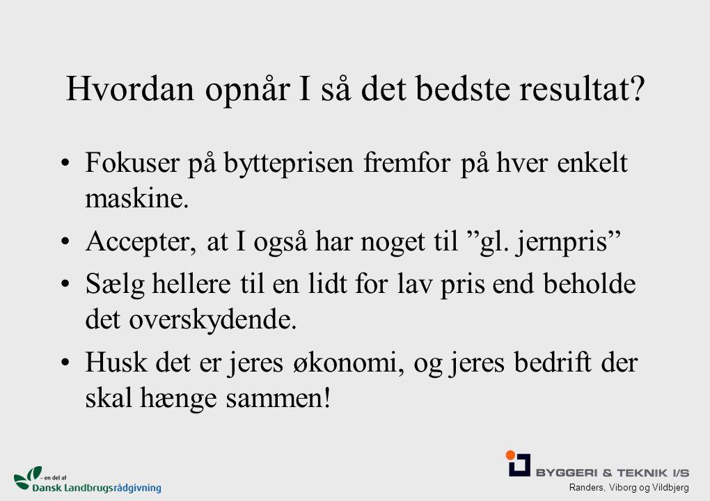 Randers, Viborg og Vildbjerg Hvordan opnår I så det bedste resultat.