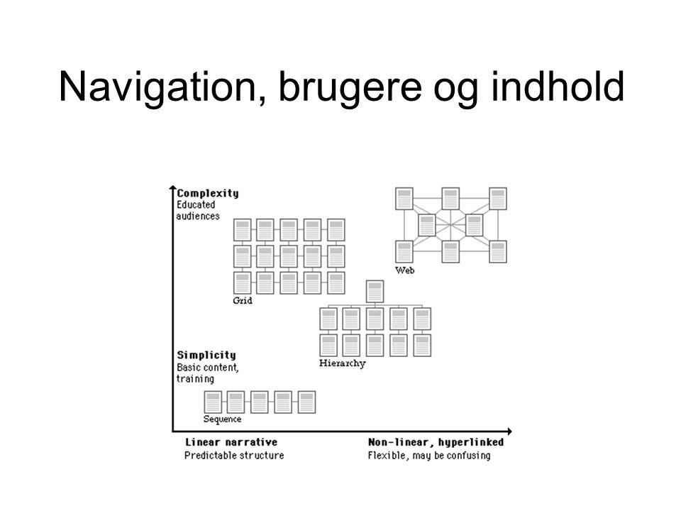 Navigation, brugere og indhold