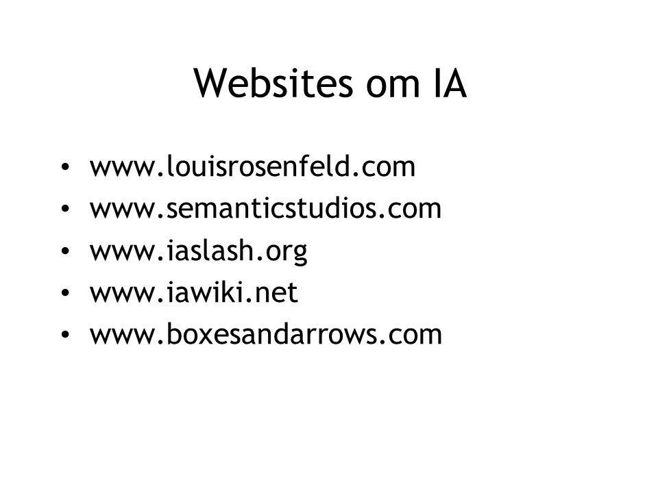Websites om IA www.louisrosenfeld.com www.semanticstudios.com www.iaslash.org www.iawiki.net www.boxesandarrows.com