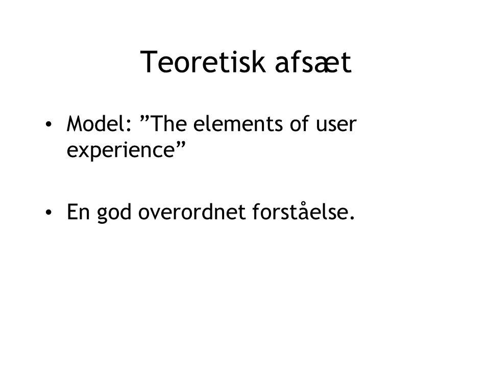 Teoretisk afsæt Model: The elements of user experience En god overordnet forståelse.