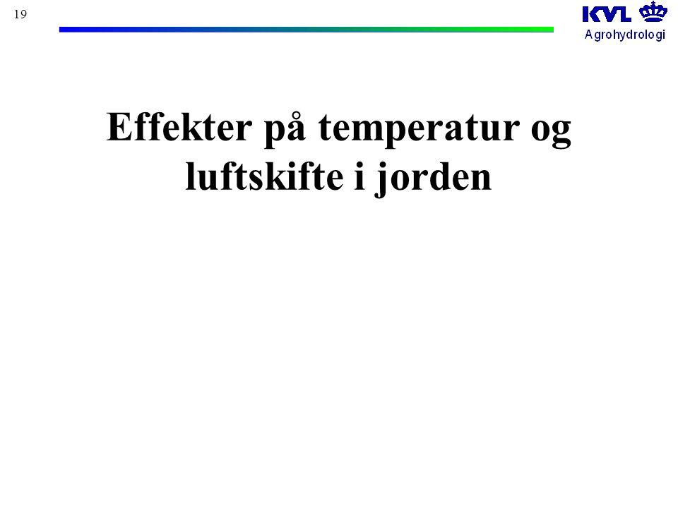 19 Effekter på temperatur og luftskifte i jorden