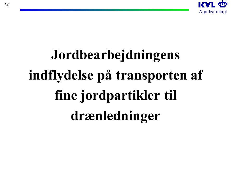 30 Jordbearbejdningens indflydelse på transporten af fine jordpartikler til drænledninger