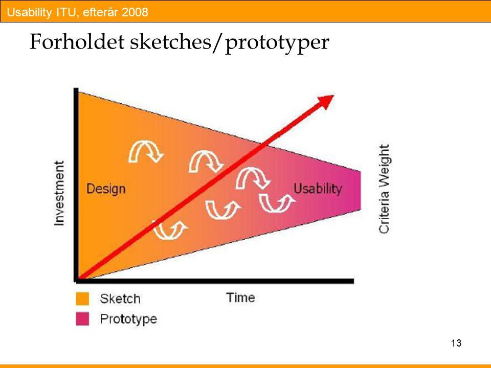 Usability ITU, efterår 2008 13 Forholdet sketches/prototyper